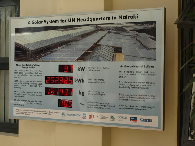 Monitoring the solar power system